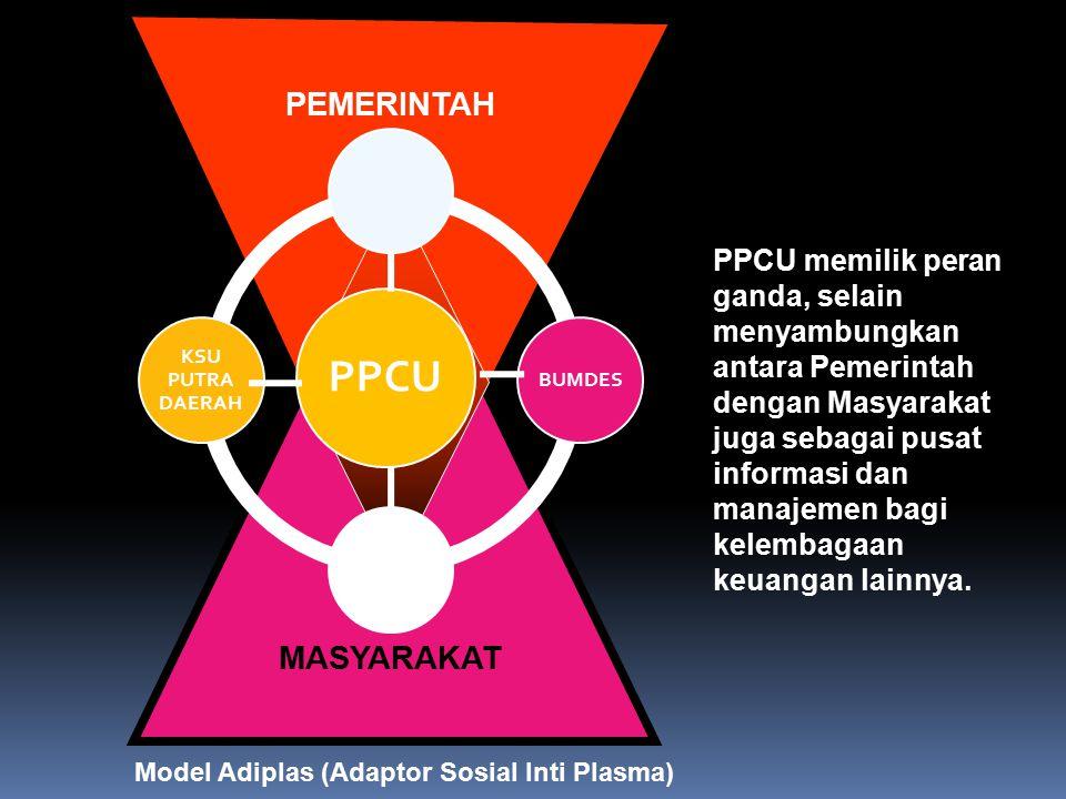 MASYARAKAT PEMERINTAH Adaptor Sosial Model Adiplas (Adaptor Sosial Inti Plasma) PPCU memilik peran ganda, selain menyambungkan antara Pemerintah dengan Masyarakat juga sebagai pusat informasi dan manajemen bagi kelembagaan keuangan lainnya.