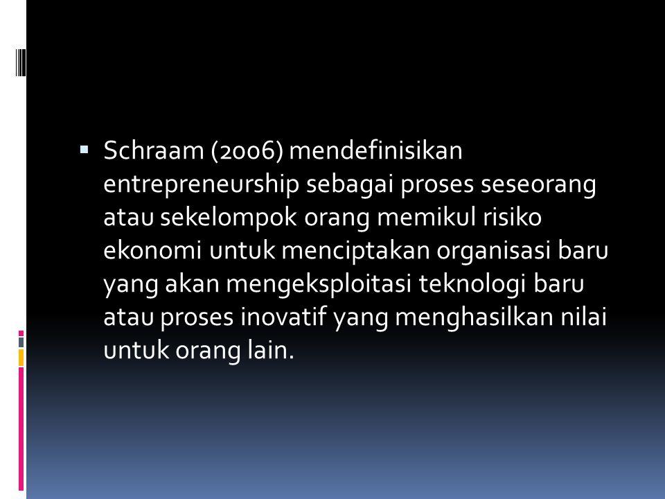 Yulianti, bidan peduli lingkungan (Kompas, 28/05/08)  Lahir: 16 Juni 1979, Tanjungkarang.