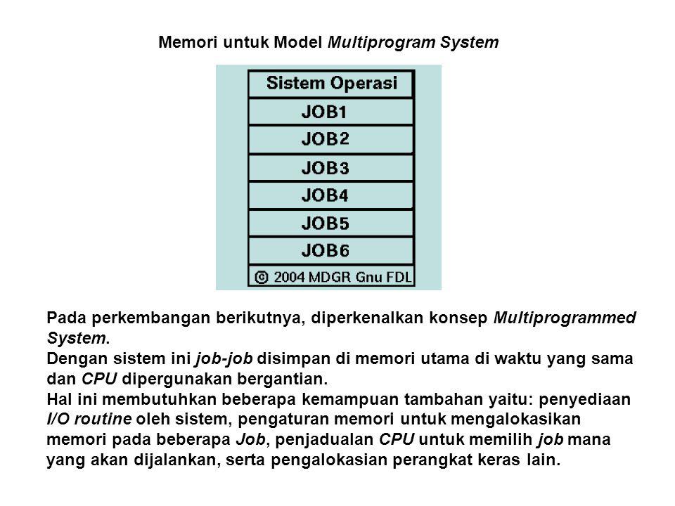 Pada perkembangan berikutnya, diperkenalkan konsep Multiprogrammed System. Dengan sistem ini job-job disimpan di memori utama di waktu yang sama dan C