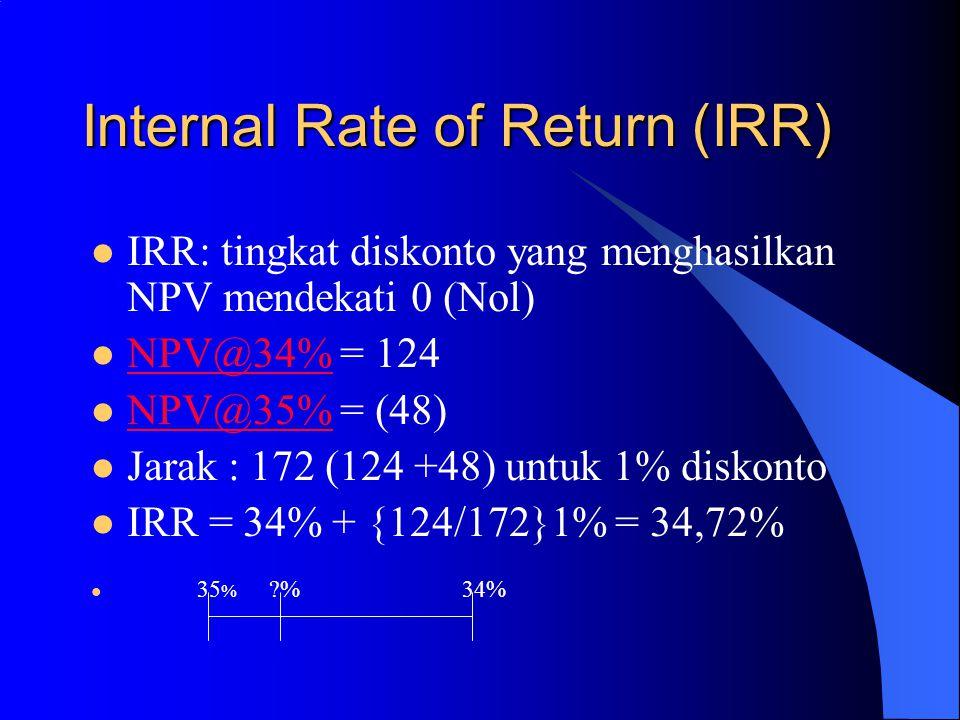 Internal Rate of Return (IRR) IRR: tingkat diskonto yang menghasilkan NPV mendekati 0 (Nol) NPV@34% = 124 NPV@34% NPV@35% = (48) NPV@35% Jarak : 172 (