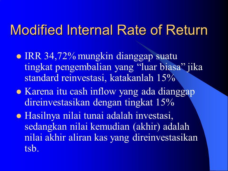 """Modified Internal Rate of Return IRR 34,72% mungkin dianggap suatu tingkat pengembalian yang """"luar biasa"""" jika standard reinvestasi, katakanlah 15% Ka"""