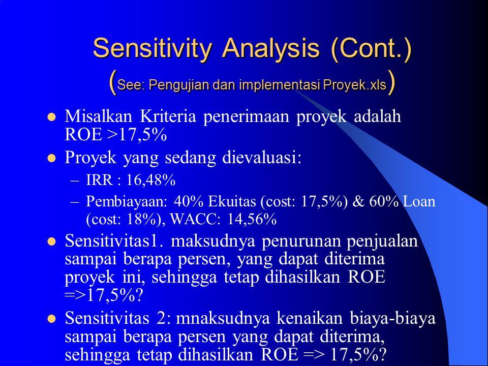 Sensitivity Analysis (Cont.) ( See: Pengujian dan implementasi Proyek.xls ) Misalkan Kriteria penerimaan proyek adalah ROE >17,5% Proyek yang sedang d