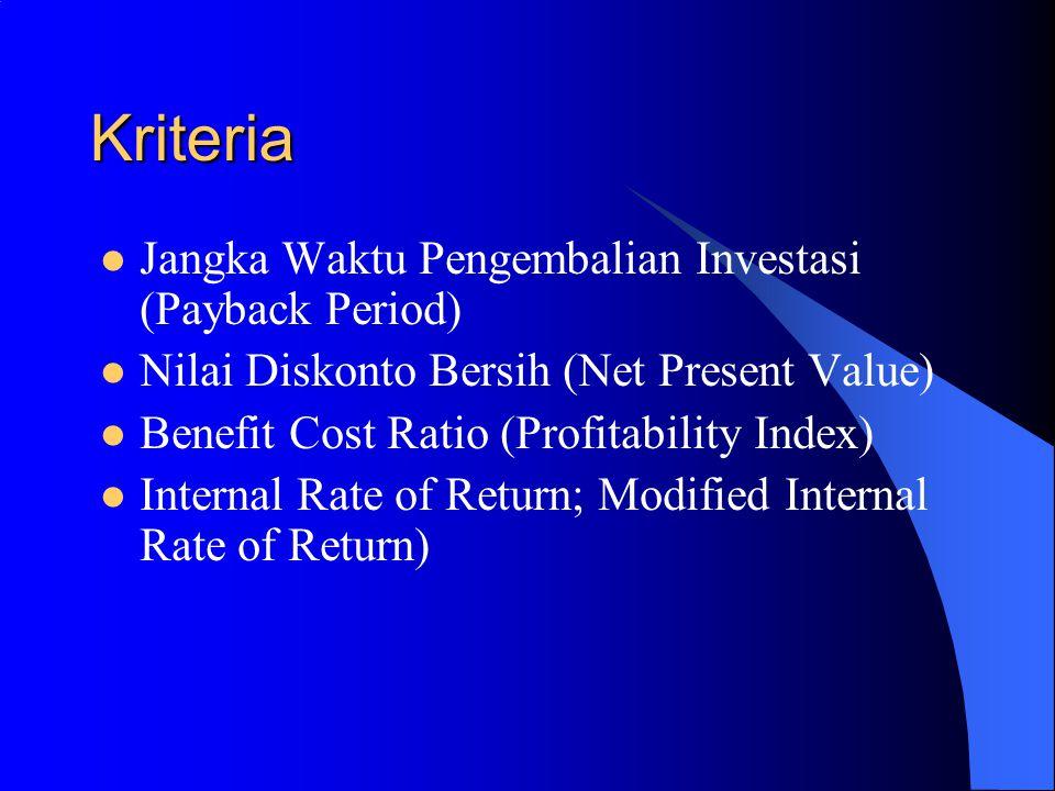 Modified Internal Rate of Return IRR 34,72% mungkin dianggap suatu tingkat pengembalian yang luar biasa jika standard reinvestasi, katakanlah 15% Karena itu cash inflow yang ada dianggap direinvestasikan dengan tingkat 15% Hasilnya nilai tunai adalah investasi, sedangkan nilai kemudian (akhir) adalah nilai akhir aliran kas yang direinvestasikan tsb.