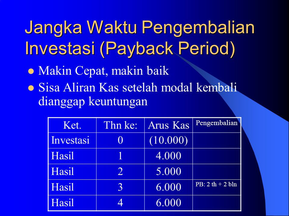 Jangka Waktu Pengembalian Investasi (Payback Period) Makin Cepat, makin baik Sisa Aliran Kas setelah modal kembali dianggap keuntungan Ket.Thn ke:Arus