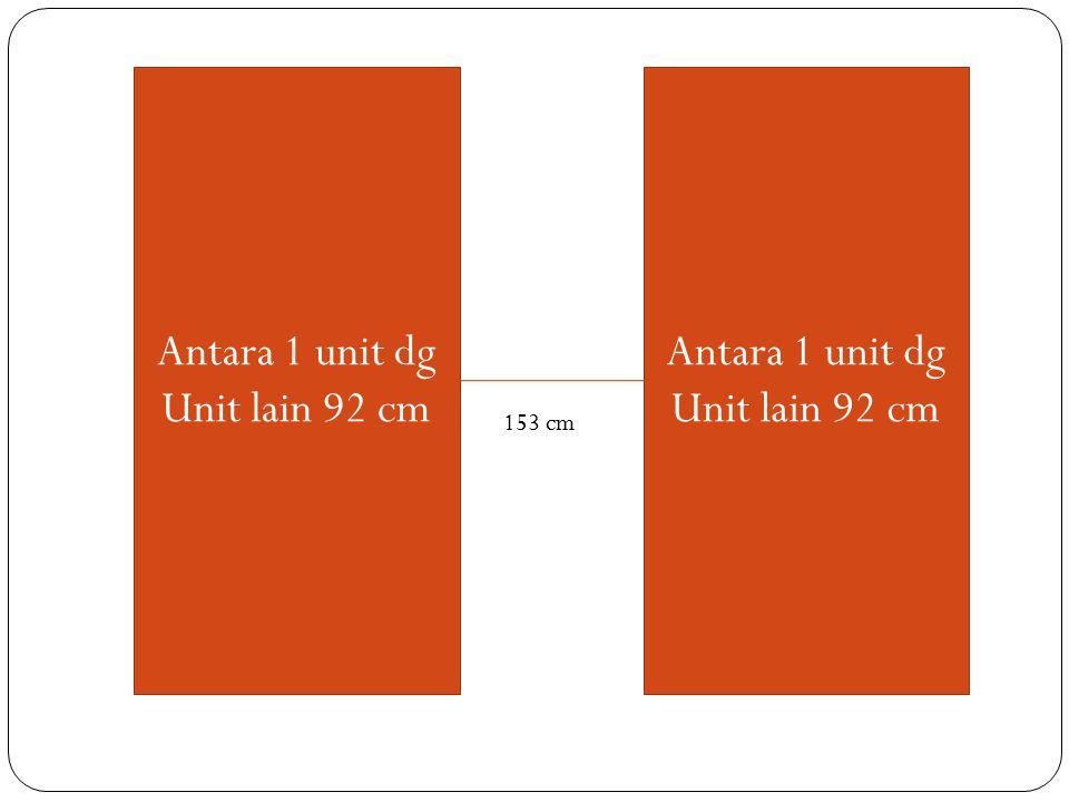Antara 1 unit dg Unit lain 92 cm Antara 1 unit dg Unit lain 92 cm 153 cm
