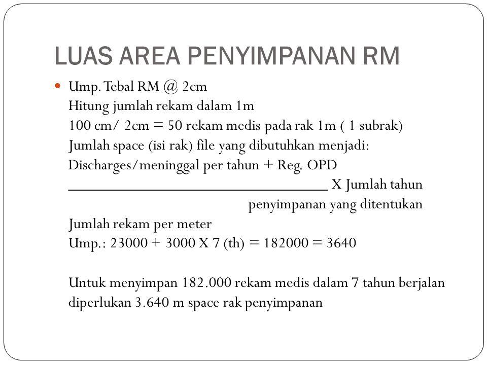 LUAS AREA PENYIMPANAN RM Ump. Tebal RM @ 2cm Hitung jumlah rekam dalam 1m 100 cm/ 2cm = 50 rekam medis pada rak 1m ( 1 subrak) Jumlah space (isi rak)