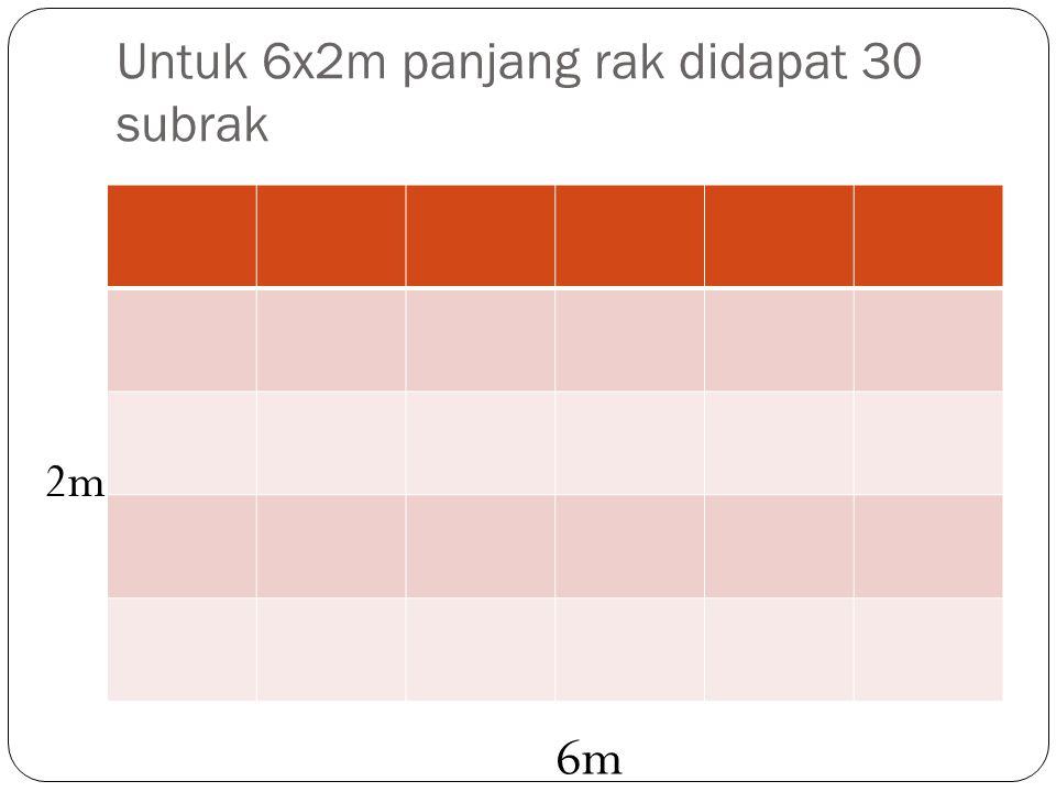 Untuk 6x2m panjang rak didapat 30 subrak 2m 6m