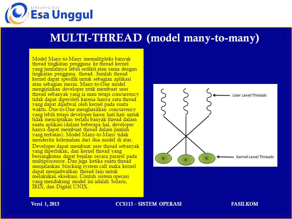 Versi 1, 2013CCS113 – SISTEM OPERASIFASILKOM MULTI-THREAD (model many-to-many) Model Many-to-Many memultipleks banyak thread tingkatan pengguna ke thread kernel yang jumlahnya lebih sedikit atau sama dengan tingkatan pengguna.