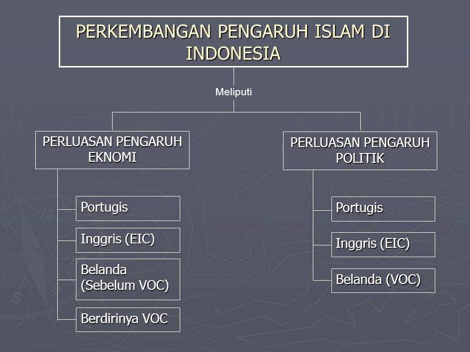 PERKEMBANGAN PENGARUH ISLAM DI INDONESIA PERLUASAN PENGARUH EKNOMI Meliputi Portugis Belanda (Sebelum VOC) PERLUASAN PENGARUH POLITIK Inggris (EIC) Portugis Belanda (VOC) Inggris (EIC) Berdirinya VOC