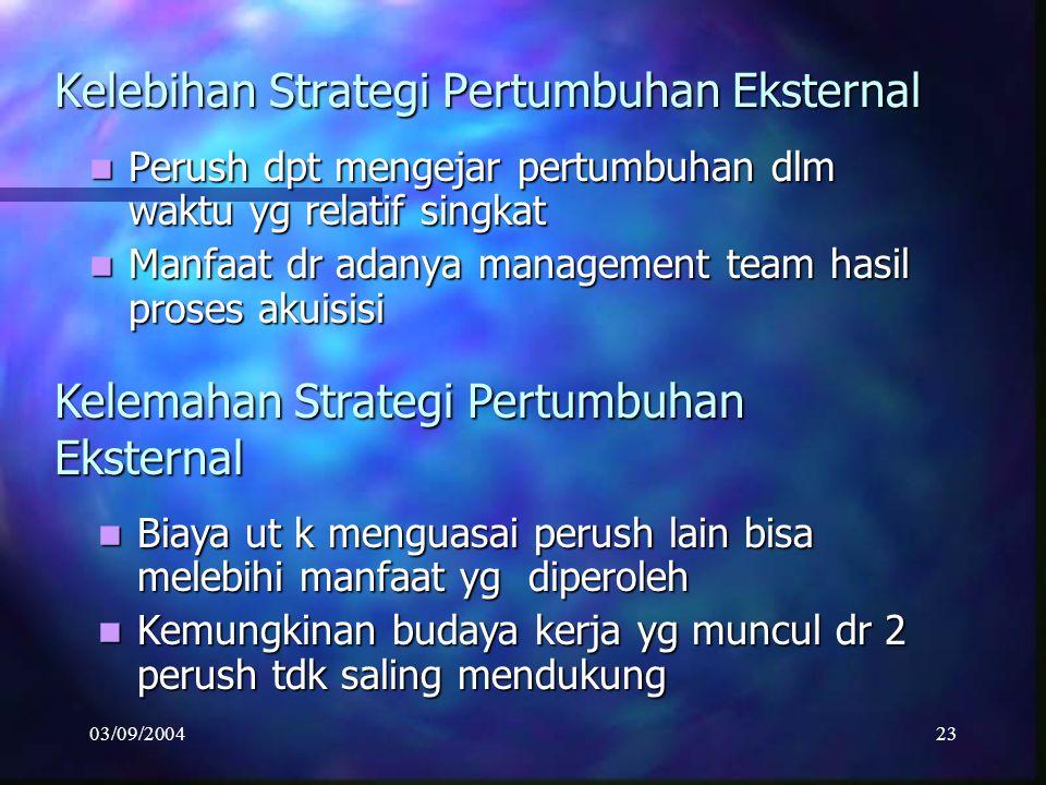 03/09/200422 Penerapan Strategi Pertumbuhan Eksternal mencakup: Strategi Integrasi Vertikal Strategi Integrasi Vertikal Strategi Diversifikasi Horison