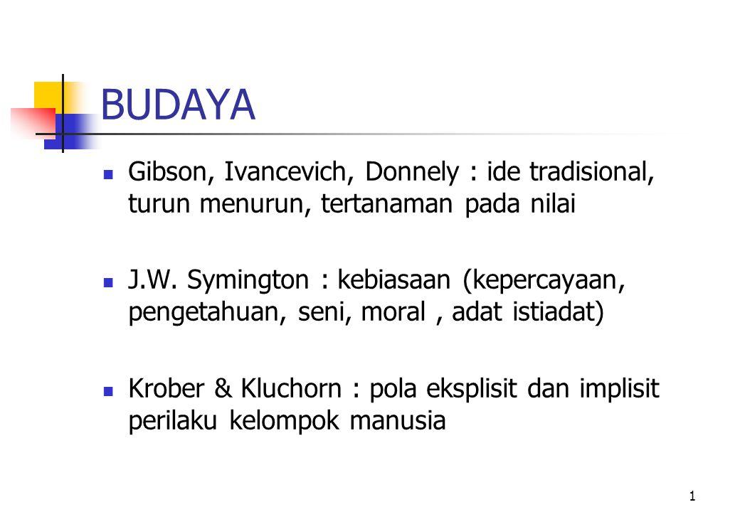 1 BUDAYA Gibson, Ivancevich, Donnely : ide tradisional, turun menurun, tertanaman pada nilai J.W. Symington : kebiasaan (kepercayaan, pengetahuan, sen