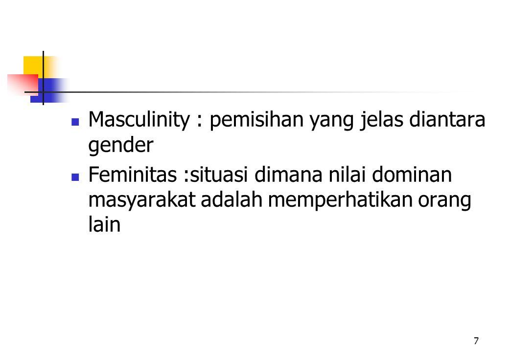 7 Masculinity : pemisihan yang jelas diantara gender Feminitas :situasi dimana nilai dominan masyarakat adalah memperhatikan orang lain