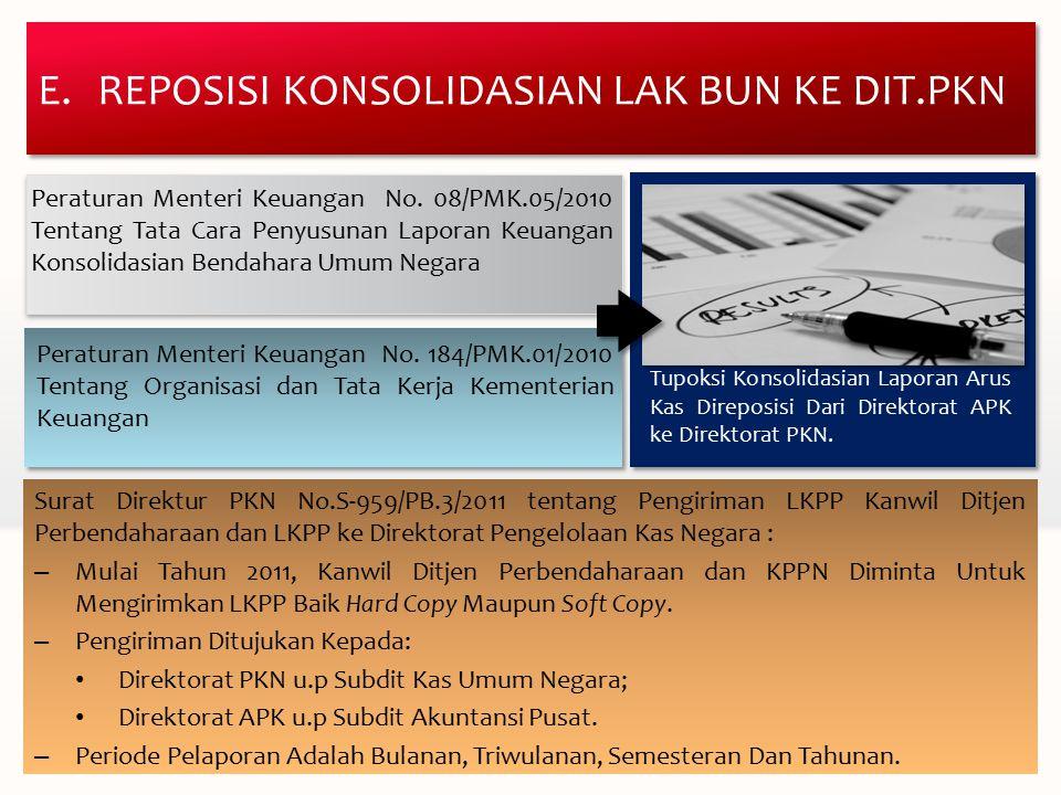 Peraturan Menteri Keuangan No.