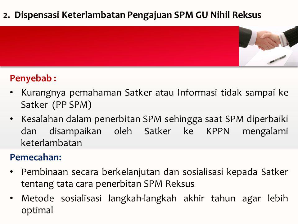 Penyebab : Kurangnya pemahaman Satker atau Informasi tidak sampai ke Satker (PP SPM) Kesalahan dalam penerbitan SPM sehingga saat SPM diperbaiki dan disampaikan oleh Satker ke KPPN mengalami keterlambatan Pemecahan: Pembinaan secara berkelanjutan dan sosialisasi kepada Satker tentang tata cara penerbitan SPM Reksus Metode sosialisasi langkah-langkah akhir tahun agar lebih optimal 2.Dispensasi Keterlambatan Pengajuan SPM GU Nihil Reksus