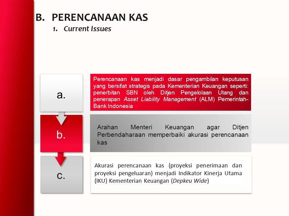 Perencanaan kas menjadi dasar pengambilan keputusan yang bersifat strategis pada Kementerian Keuangan seperti: penerbitan SBN oleh Ditjen Pengelolaan Utang dan penerapan Asset Liability Management (ALM) Pemerintah- Bank Indonesia Arahan Menteri Keuangan agar Ditjen Perbendaharaan memperbaiki akurasi perencanaan kas Akurasi perencanaan kas (proyeksi penerimaan dan proyeksi pengeluaran) menjadi Indikator Kinerja Utama (IKU) Kementerian Keuangan (Depkeu Wide) 1.Current Issues B.PERENCANAAN KAS c.c.