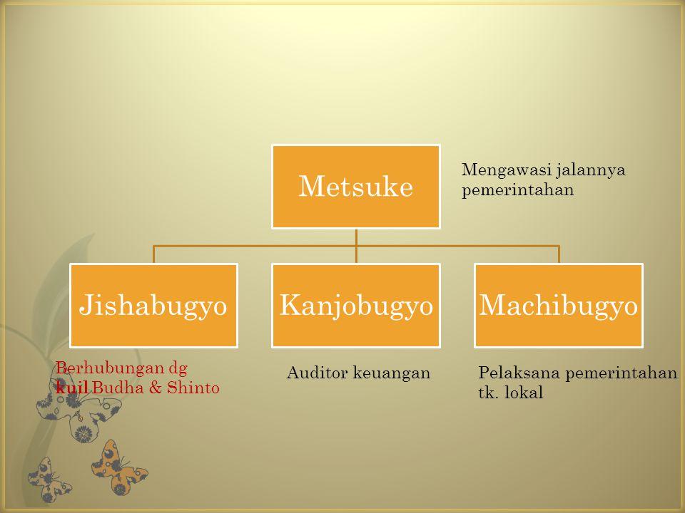 Metsuke JishabugyoKanjobugyoMachibugyo Mengawasi jalannya pemerintahan Berhubungan dg kuil Budha & Shinto Auditor keuanganPelaksana pemerintahan tk. l