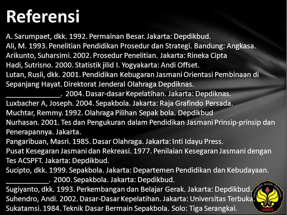 Referensi A. Sarumpaet, dkk. 1992. Permainan Besar. Jakarta: Depdikbud. Ali, M. 1993. Penelitian Pendidikan Prosedur dan Strategi. Bandung: Angkasa. A