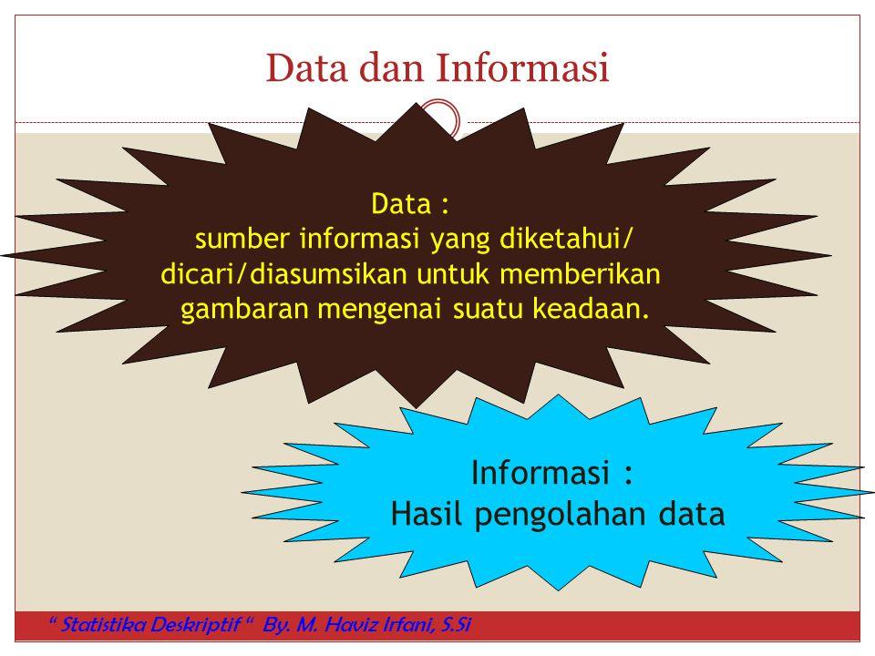 Data dan Informasi Informasi : Hasil pengolahan data Data : sumber informasi yang diketahui/ dicari/diasumsikan untuk memberikan gambaran mengenai sua
