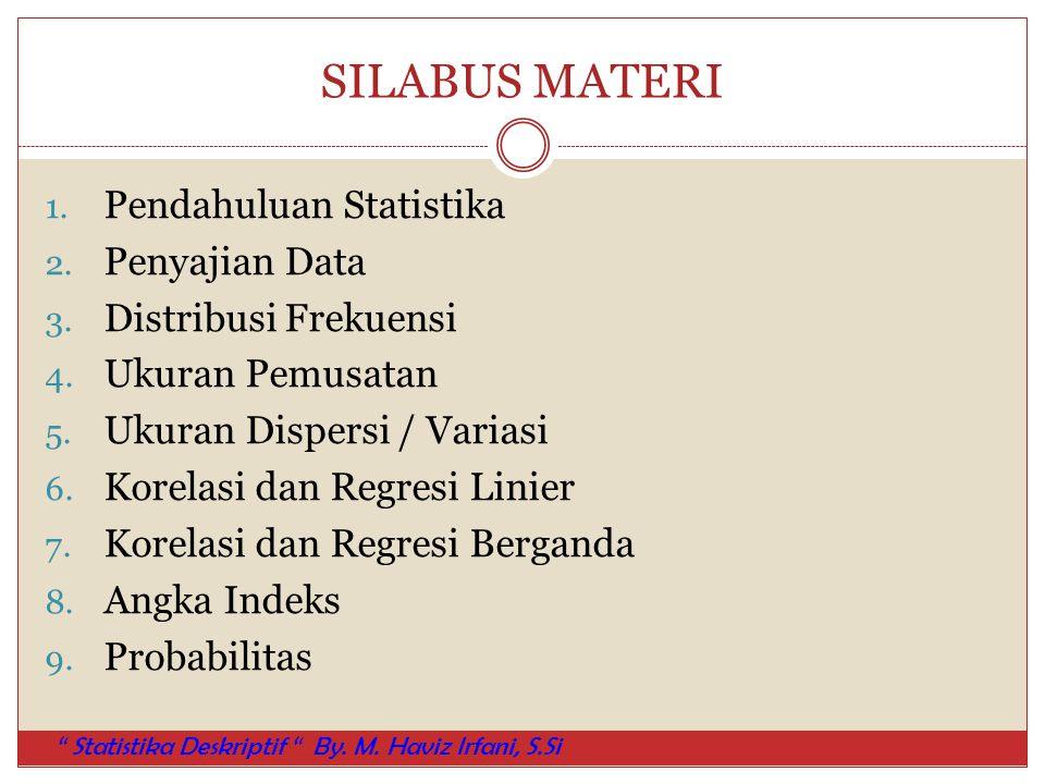 BAB I 1. Pendahuluan Statistika Statistika Deskriptif By. M. Haviz Irfani, S.Si