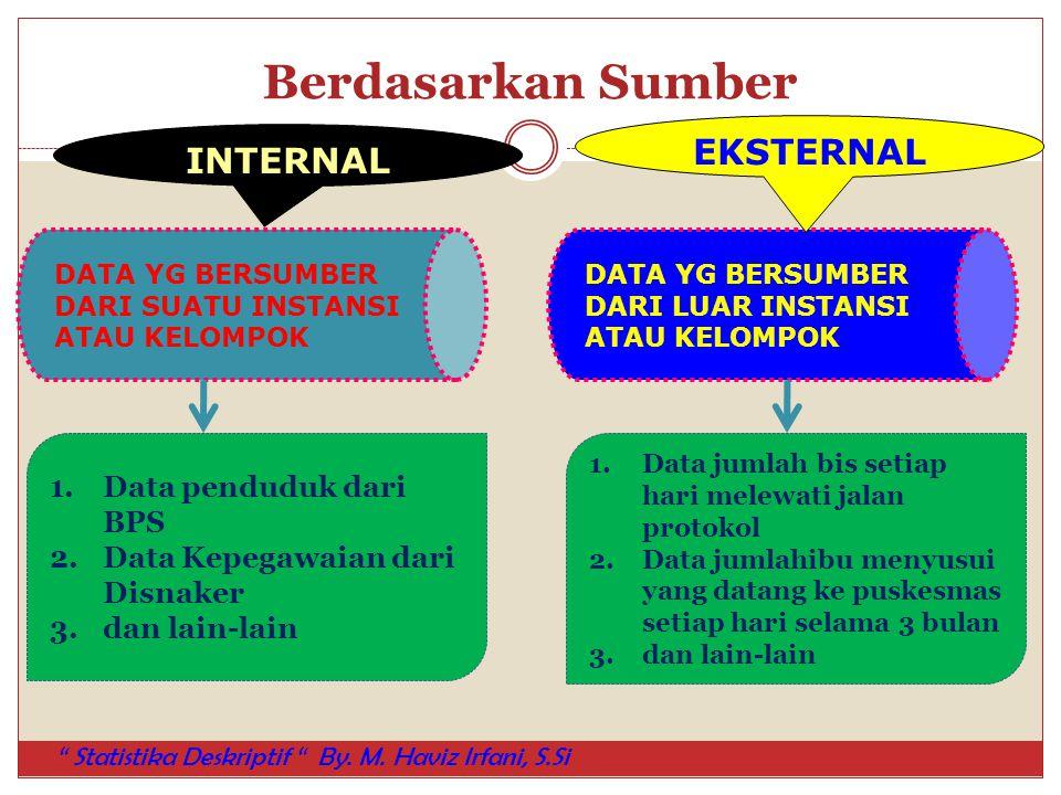 Berdasarkan Sumber DATA YG BERSUMBERDARI SUATU INSTANSIATAU KELOMPOK INTERNAL DATA YG BERSUMBERDARI LUAR INSTANSIATAU KELOMPOK EKSTERNAL 1.Data pendud