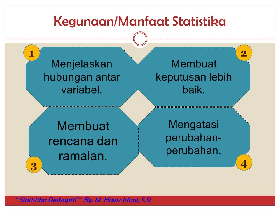 Kegunaan/Manfaat Statistika Membuat keputusan lebih baik. Menjelaskan hubungan antar variabel. Mengatasi perubahan- perubahan. Membuat rencana dan ram