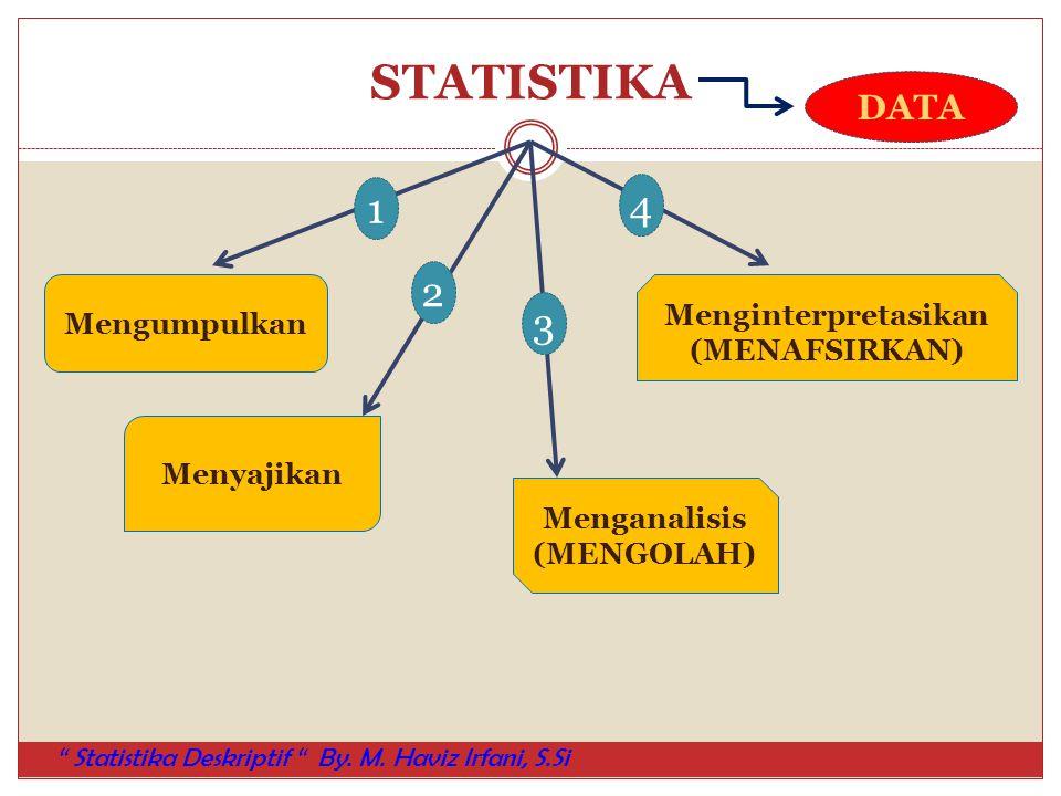 """STATISTIKA Mengumpulkan Menyajikan Menganalisis (MENGOLAH) Menginterpretasikan (MENAFSIRKAN) 1 2 3 4 DATA """" Statistika Deskriptif """" By. M. Haviz Irfan"""