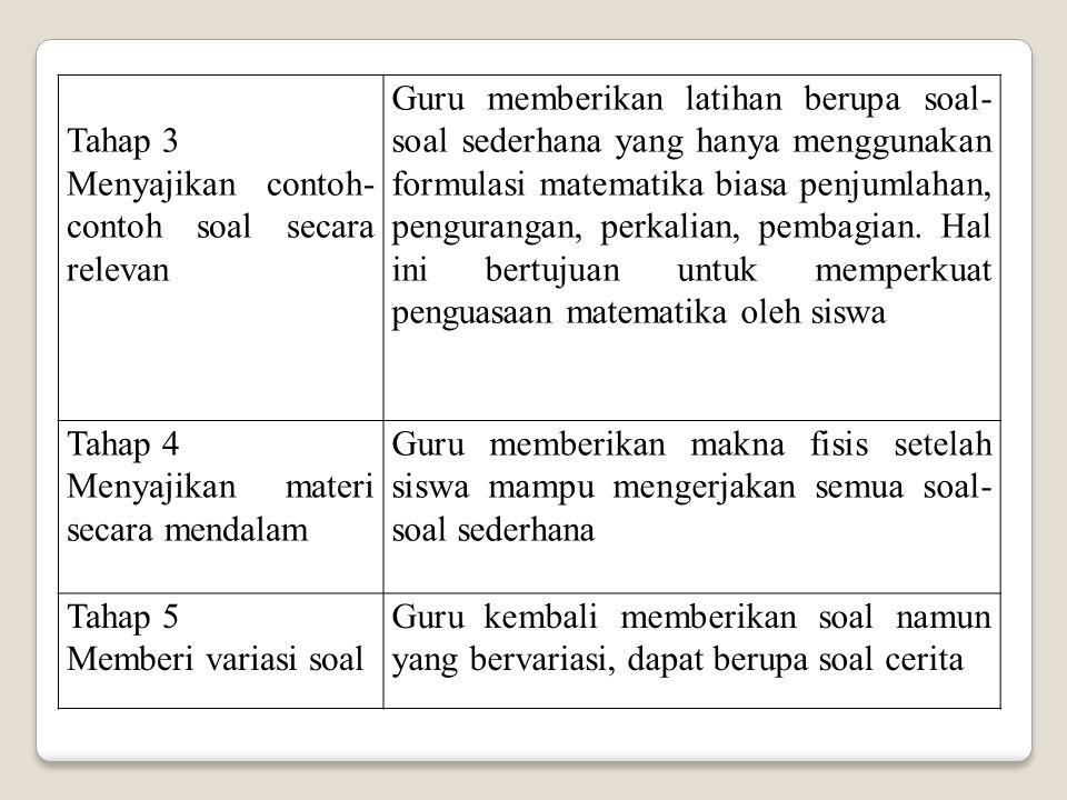 Tahap 3 Menyajikan contoh- contoh soal secara relevan Guru memberikan latihan berupa soal- soal sederhana yang hanya menggunakan formulasi matematika biasa penjumlahan, pengurangan, perkalian, pembagian.