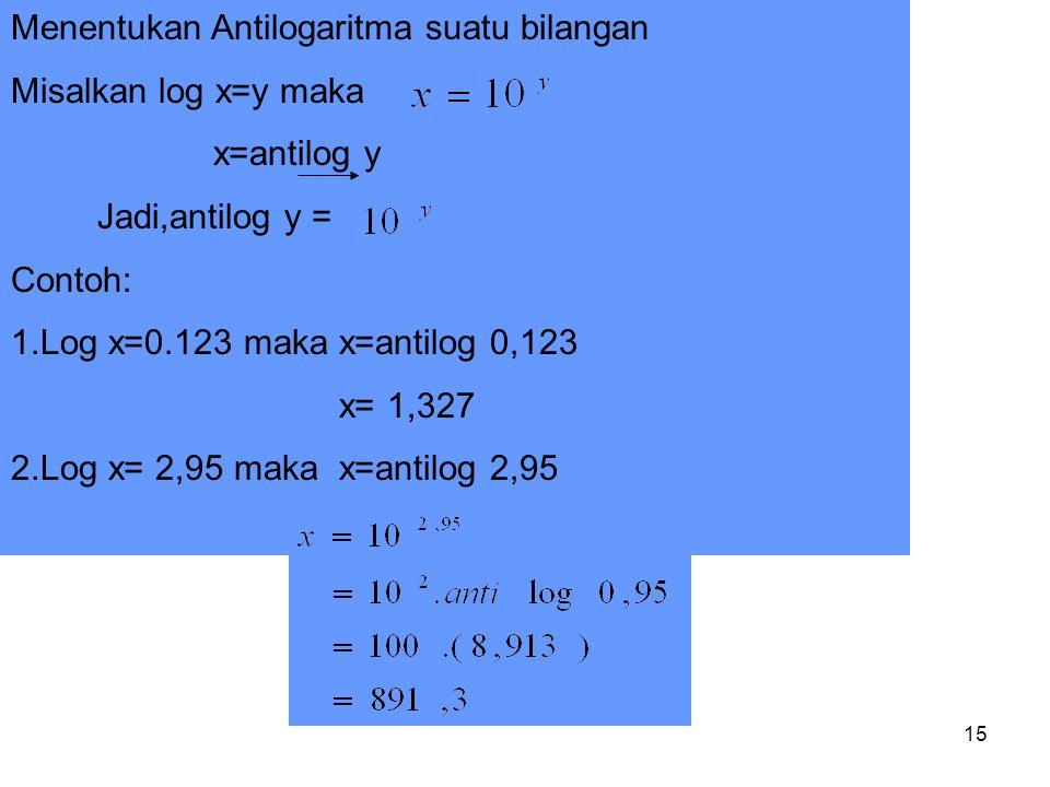 15 Menentukan Antilogaritma suatu bilangan Misalkan log x=y maka x=antilog y Jadi,antilog y = Contoh: 1.Log x=0.123 maka x=antilog 0,123 x= 1,327 2.Lo