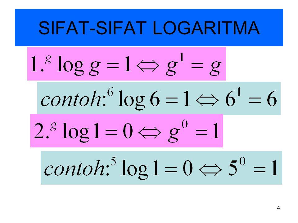 15 Menentukan Antilogaritma suatu bilangan Misalkan log x=y maka x=antilog y Jadi,antilog y = Contoh: 1.Log x=0.123 maka x=antilog 0,123 x= 1,327 2.Log x= 2,95 maka x=antilog 2,95