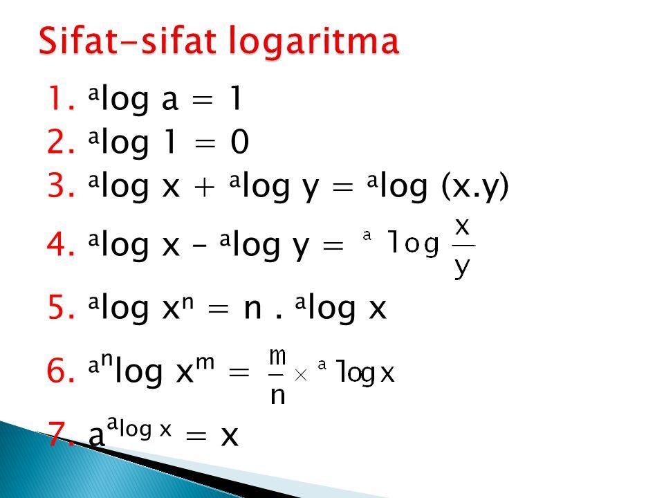 1. a log a = 1 2. a log 1 = 0 3. a log x + a log y = a log (x.y) 4. a log x – a log y = 5. a log x n = n. a log x 6. a n log x m = 7. a a log x = x