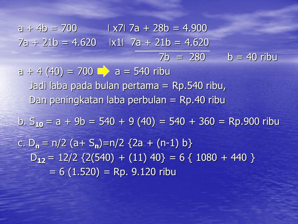 a + 4b = 700 ǀ x7 ǀ 7a + 28b = 4.900 7a + 21b = 4.620 ǀ x1 ǀ 7a + 21b = 4.620 7b = 280 b = 40 ribu 7b = 280 b = 40 ribu a + 4 (40) = 700 a = 540 ribu