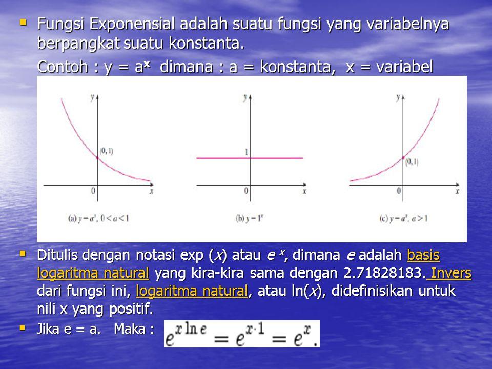 Fungsi Exponensial adalah suatu fungsi yang variabelnya berpangkat suatu konstanta. Contoh : y = a x dimana : a = konstanta, x = variabel  Ditulis