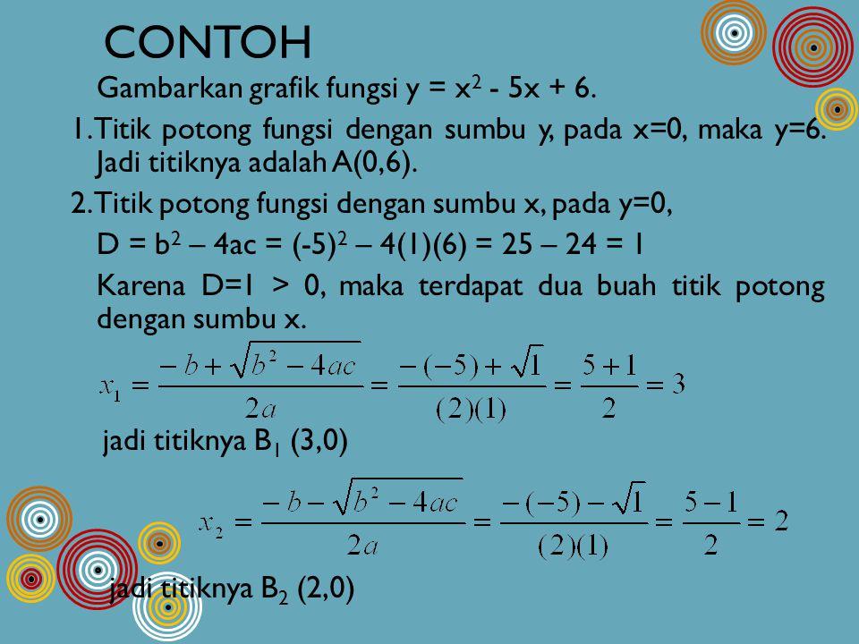 CONTOH Gambarkan grafik fungsi y = x 2 - 5x + 6.