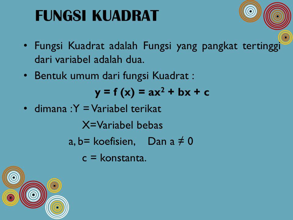 FUNGSI KUADRAT Fungsi Kuadrat adalah Fungsi yang pangkat tertinggi dari variabel adalah dua.