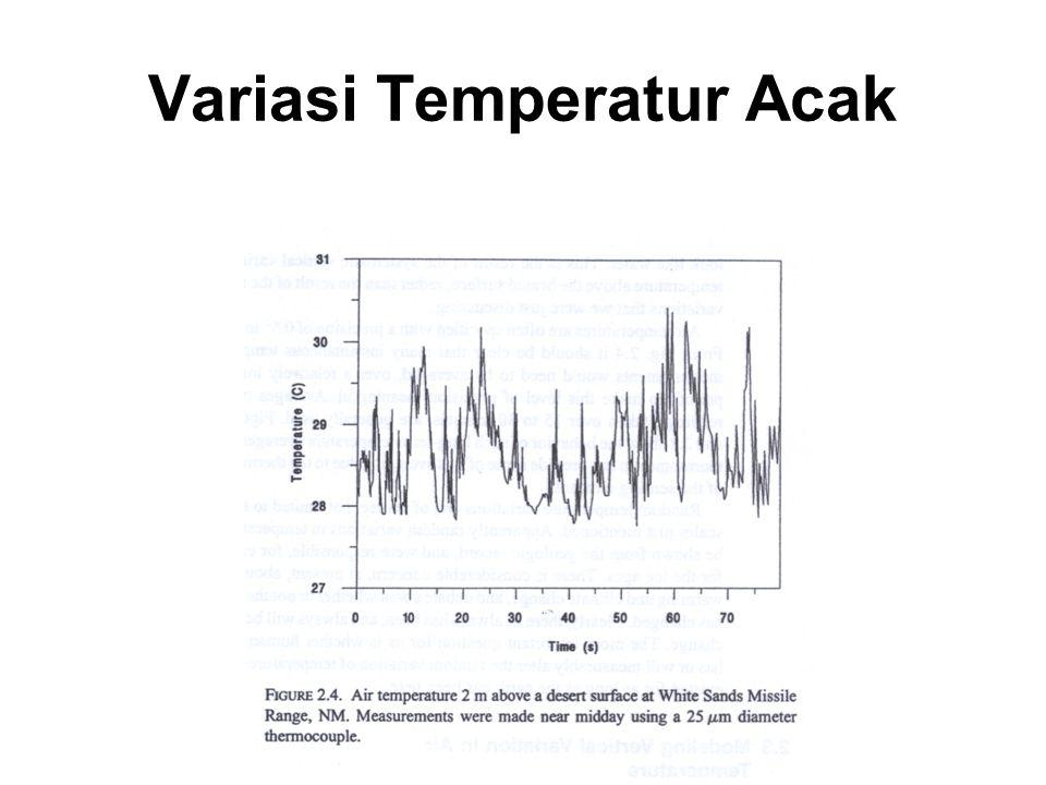 Variasi Temperatur Acak