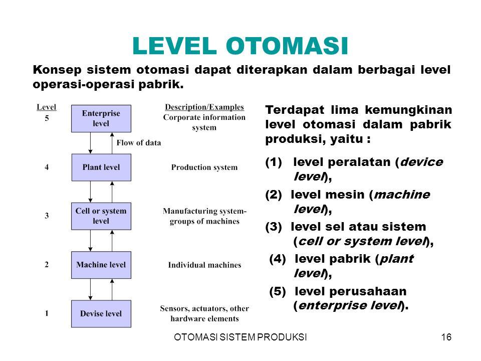 OTOMASI SISTEM PRODUKSI16 LEVEL OTOMASI Konsep sistem otomasi dapat diterapkan dalam berbagai level operasi-operasi pabrik. (1)level peralatan (device