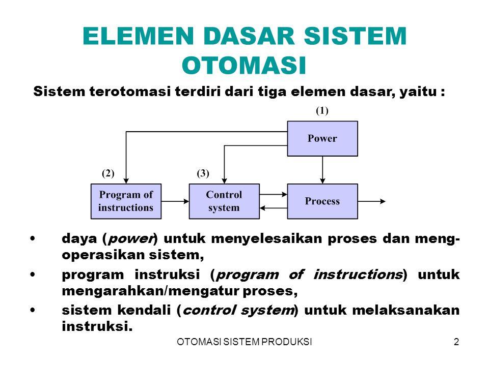 OTOMASI SISTEM PRODUKSI2 ELEMEN DASAR SISTEM OTOMASI daya (power) untuk menyelesaikan proses dan meng- operasikan sistem, program instruksi (program o