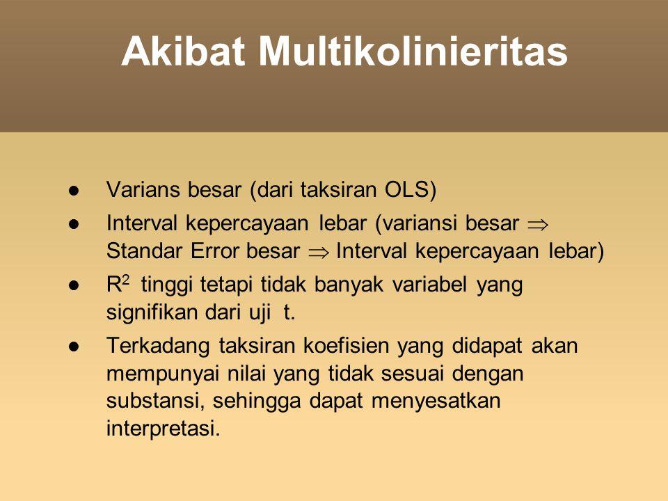Akibat Multikolinieritas Varians besar (dari taksiran OLS) Interval kepercayaan lebar (variansi besar  Standar Error besar  Interval kepercayaan le