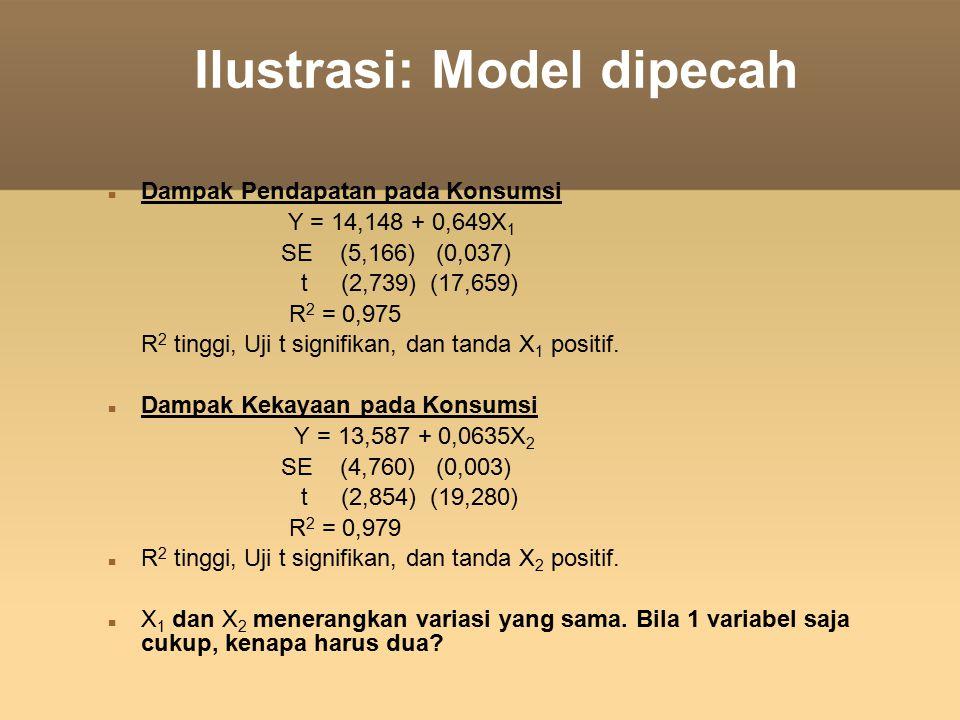Ilustrasi: Model dipecah Dampak Pendapatan pada Konsumsi Y = 14,148 + 0,649X 1 SE (5,166) (0,037) t (2,739) (17,659) R 2 = 0,975 R 2 tinggi, Uji t s