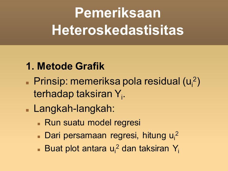Pemeriksaan Heteroskedastisitas 1. Metode Grafik Prinsip: memeriksa pola residual (u i 2 ) terhadap taksiran Y i. Langkah-langkah: Run suatu model reg