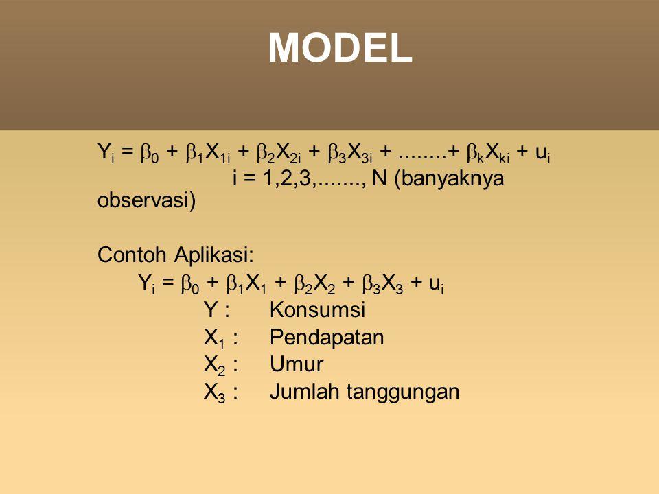 MODEL Y i =  0 +  1 X 1i +  2 X 2i +  3 X 3i +........+  k X ki + u i i = 1,2,3,......., N (banyaknya observasi) Contoh Aplikasi: Y i =  0 + 
