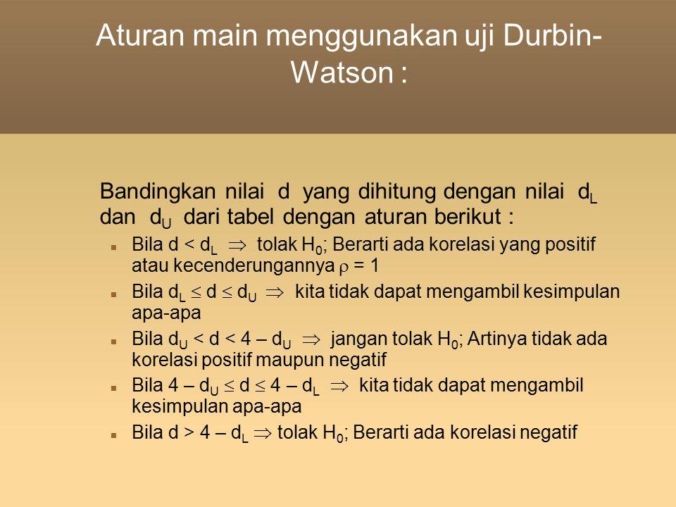Aturan main menggunakan uji Durbin- Watson : Bandingkan nilai d yang dihitung dengan nilai d L dan d U dari tabel dengan aturan berikut : Bila d < d L