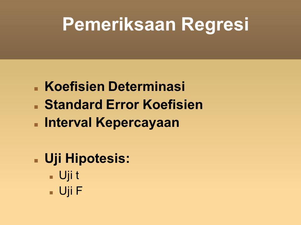 Pemeriksaan Regresi Standard Error Prinsip OLS: meminimalkan error.
