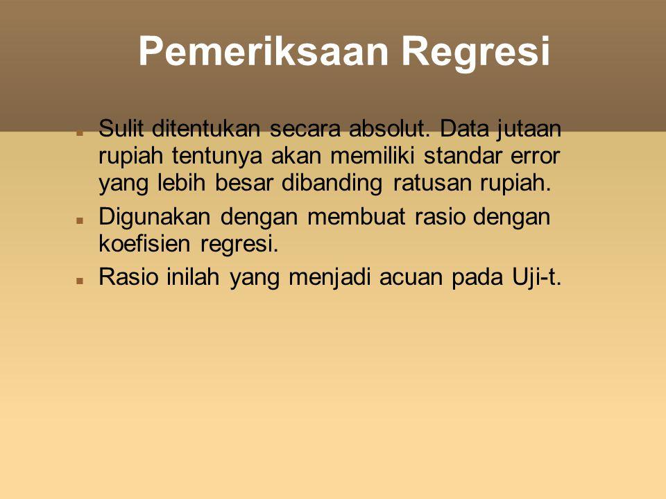 Heteroskedastisitas Variasi Error tidak konstan.Umumnya terjadi pada data cross section.