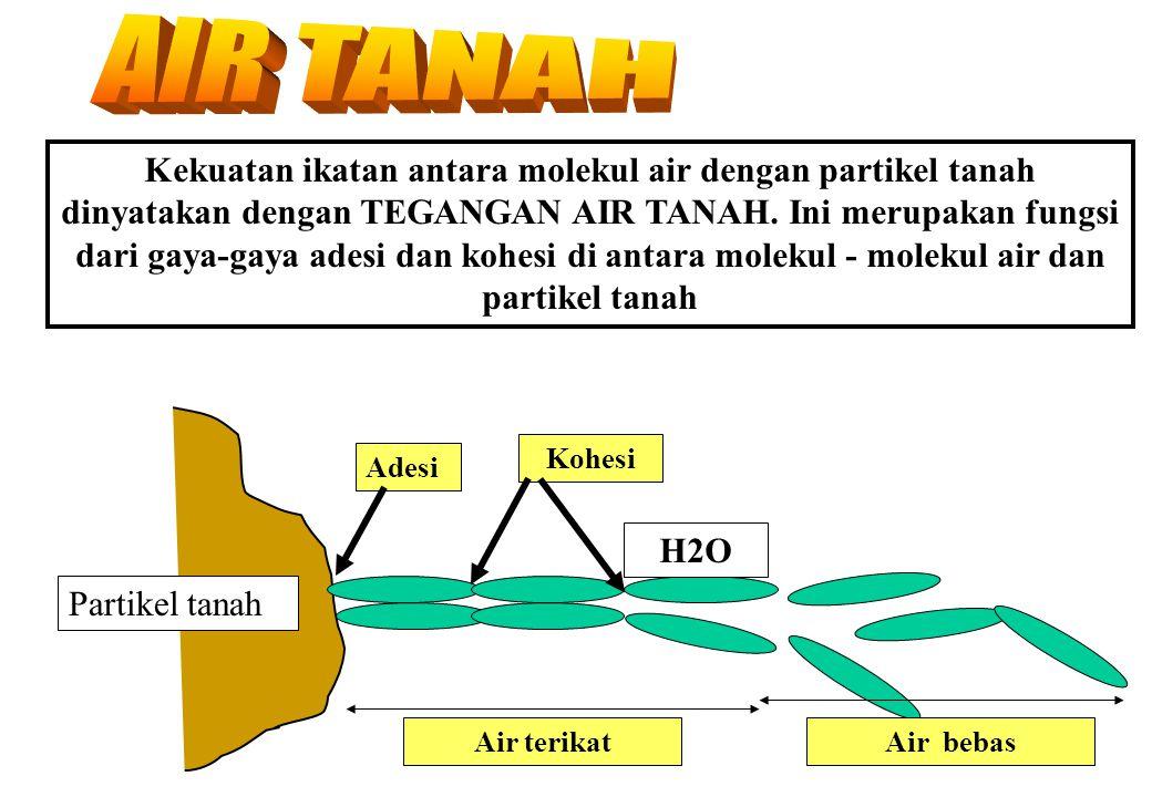 11 Kekuatan ikatan antara molekul air dengan partikel tanah dinyatakan dengan TEGANGAN AIR TANAH. Ini merupakan fungsi dari gaya-gaya adesi dan kohesi