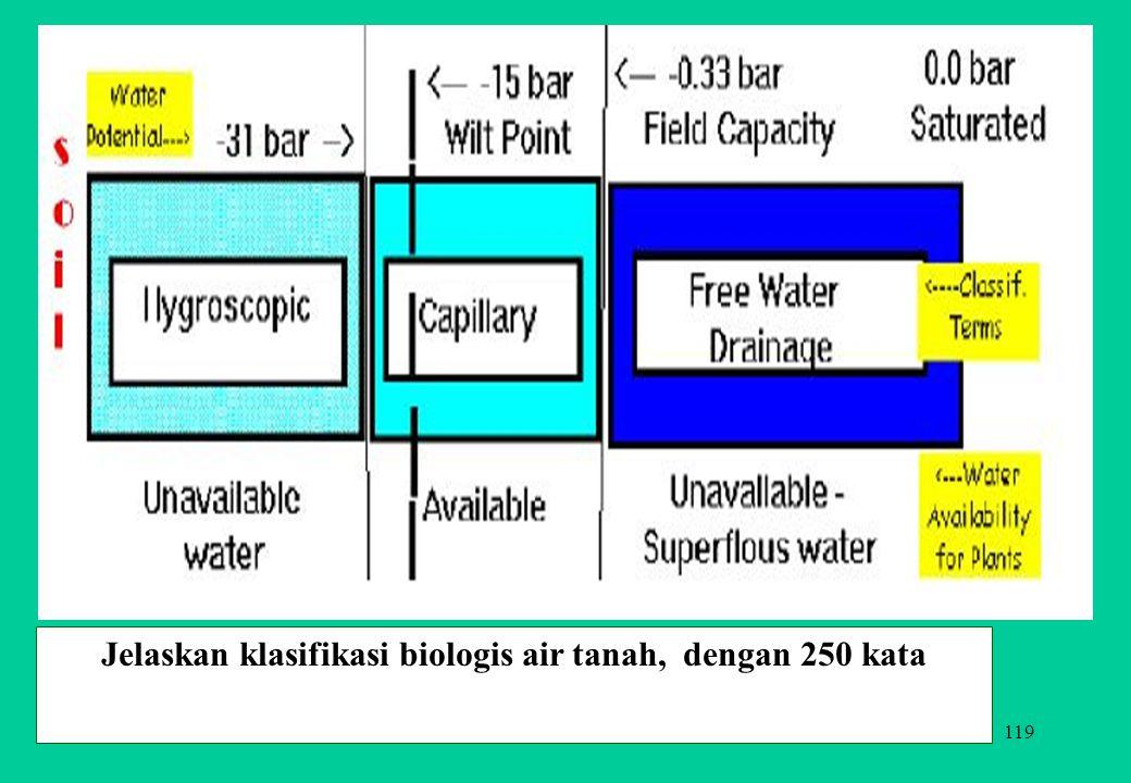 119 Jelaskan klasifikasi biologis air tanah, dengan 250 kata