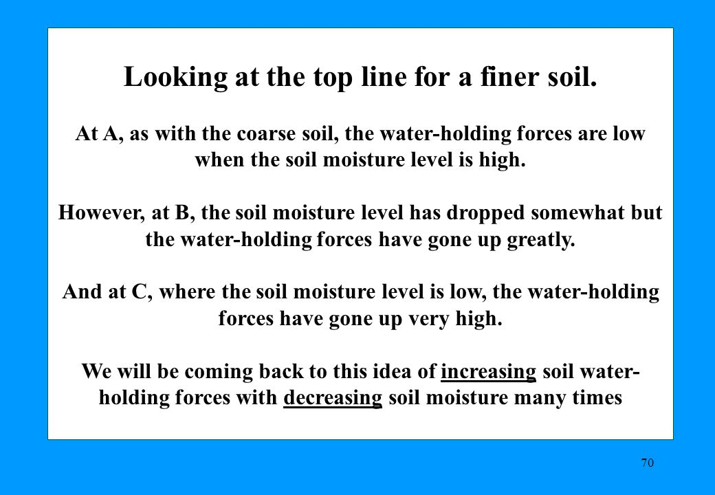 70 Looking at the top line for a finer soil.