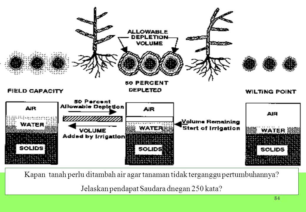 84 Kapan tanah perlu ditambah air agar tanaman tidak terganggu pertumbuhannya? Jelaskan pendapat Saudara dnegan 250 kata?