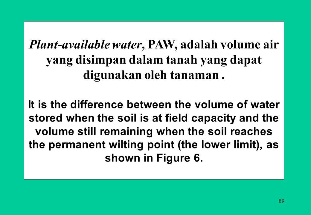 89 Plant-available water, PAW, adalah volume air yang disimpan dalam tanah yang dapat digunakan oleh tanaman. It is the difference between the volume