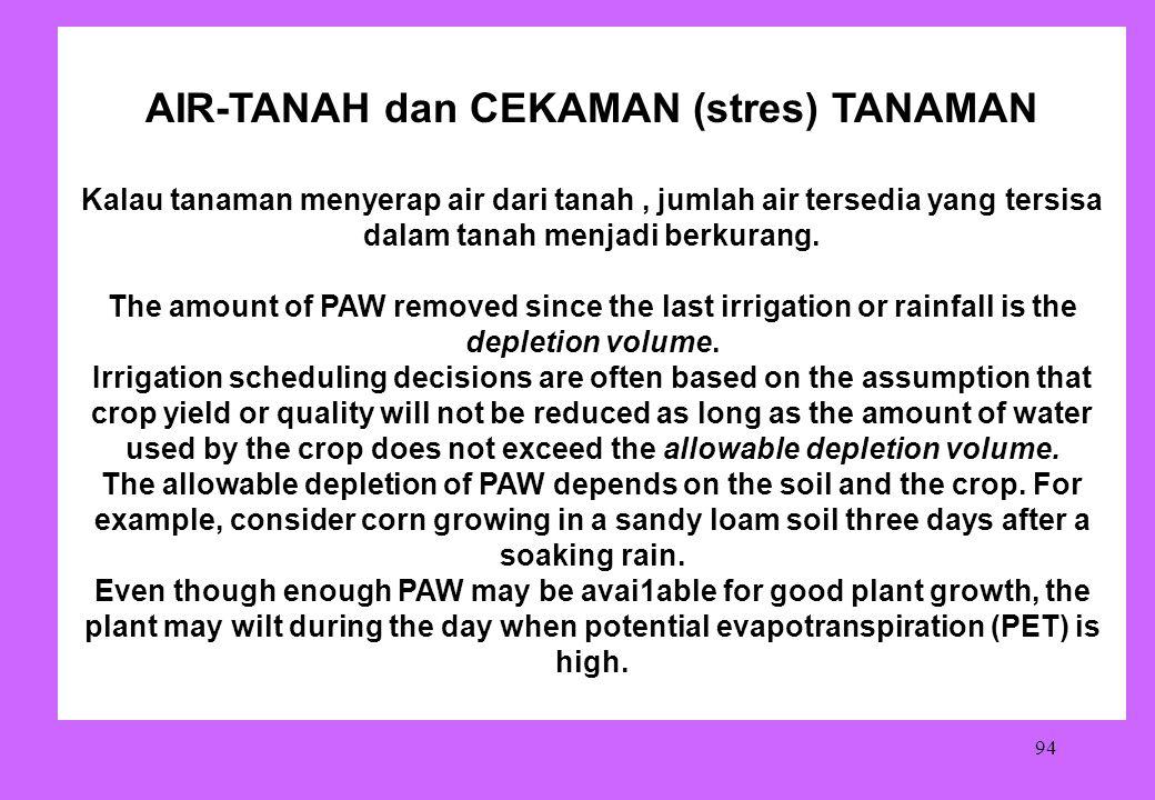 94 AIR-TANAH dan CEKAMAN (stres) TANAMAN Kalau tanaman menyerap air dari tanah, jumlah air tersedia yang tersisa dalam tanah menjadi berkurang. The am